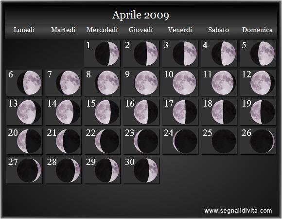 Femmina O Maschio Calendario Lunare.Calendario Lunare 2009 Fasi Lunari