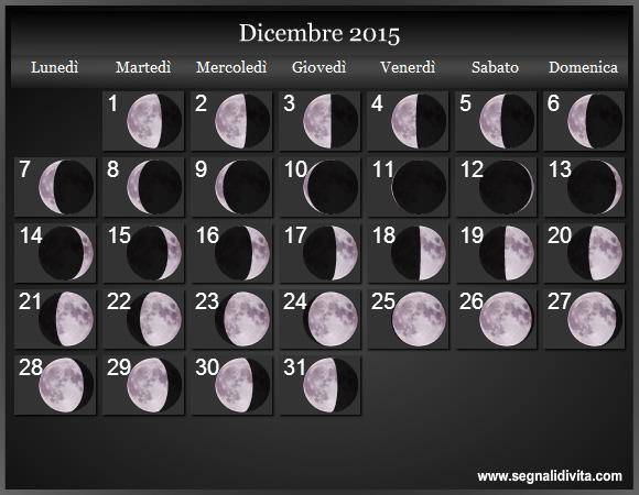 Calendario lunare taglio capelli dicembre 2014