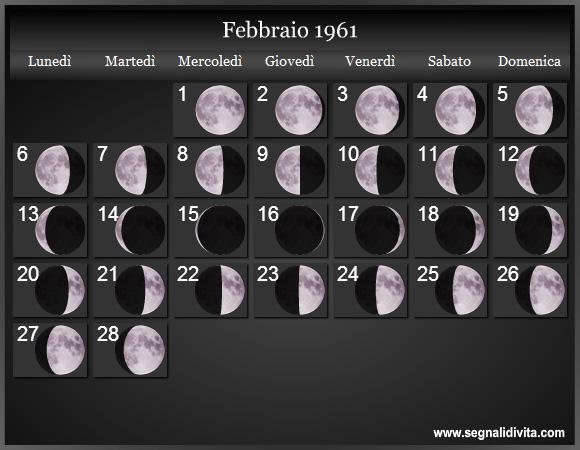 Calendario Lunare 1961 :: Fasi lunari