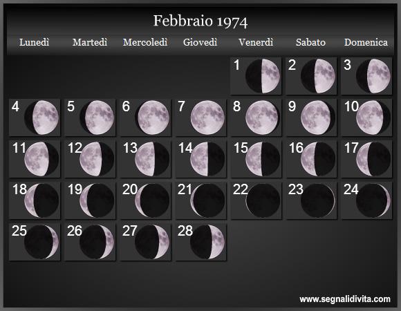 Calendario Anno 1974.Calendario Lunare 1974 Fasi Lunari
