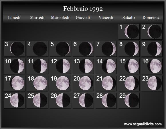 Calendario Anno 1992.Calendario Lunare 1992 Fasi Lunari