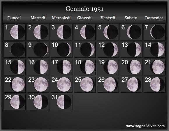 Calendario 1951.Calendario Lunare 1951 Fasi Lunari