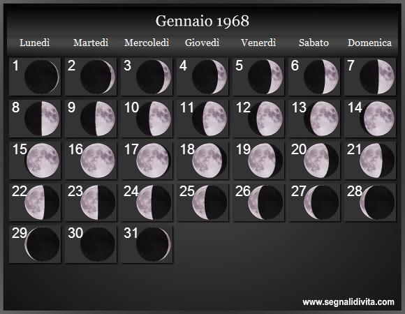 Calendario 1968.Calendario Lunare 1968 Fasi Lunari