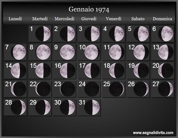 Calendario 1974.Calendario Lunare 1974 Fasi Lunari