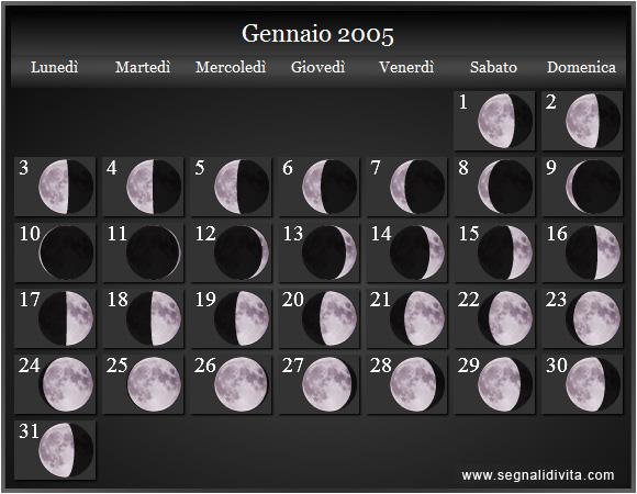 Calendario Lunare 2005.Calendario Lunare 2005 Fasi Lunari