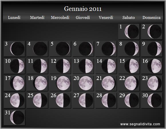 Vita E Salute Calendario Lunare.Calendario Lunare 2011 Fasi Lunari