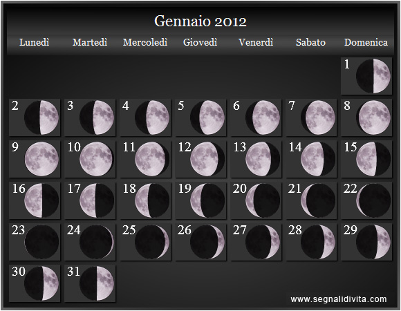 Calendario Lunare Maschio O Femmina Funziona.Calendario Lunare 2012 Fasi Lunari