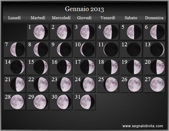 Calendario Lunare Nascite.Calendario Lunare 2013 Fasi Lunari