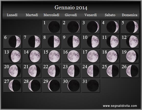 Calendario Lunare Gravidanza 2020.Calendario Lunare 2014 Fasi Lunari