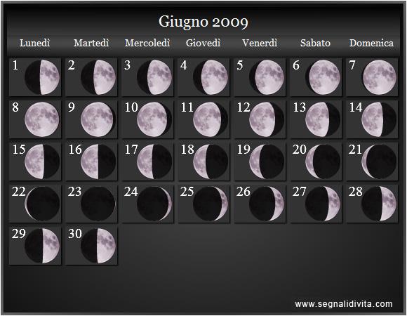 Maschio O Femmina Calendario Lunare 2018.Calendario Lunare 2009 Fasi Lunari