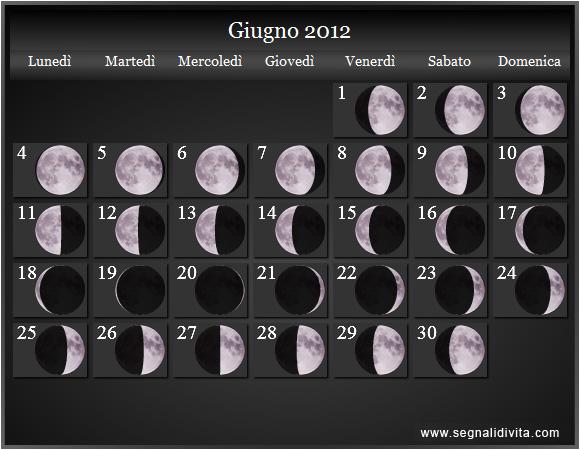 Calendario Lunare 2012 Fasi Lunari