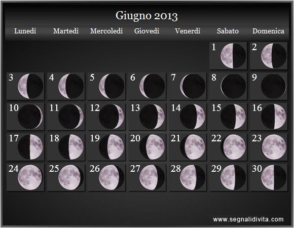 ... lunari del 2013. Calendario Luna. Calendario con fasi lunare del 2013