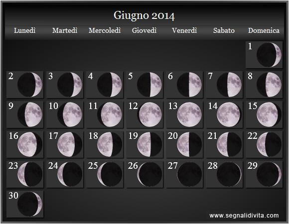 Calendario Lunare 2014 :: Fasi lunari