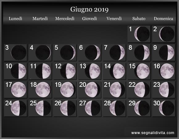 GIUGNO 2019