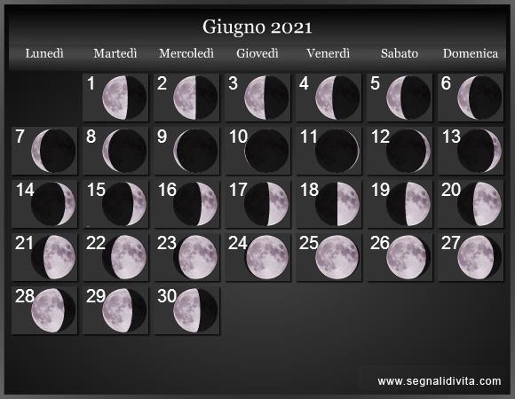 GIUGNO 2021