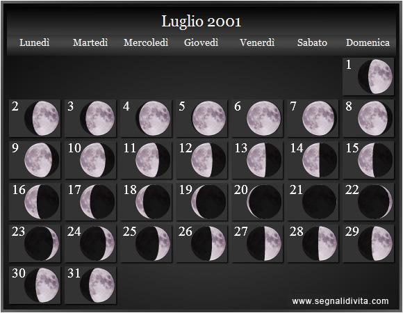 Calendario 2001.Calendario Lunare 2001 Fasi Lunari