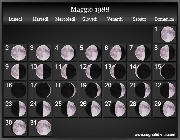 Calendario Lunare Maggio.Calendario Lunare 1988 Fasi Lunari