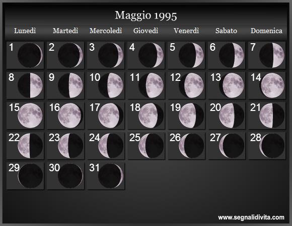 Calendario 31 Luglio.Calendario Lunare 1995 Fasi Lunari
