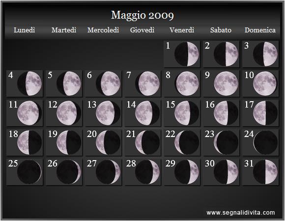 lunari del 2009. Calendario Luna. Calendario con fasi lunare del 2009