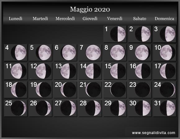 Novembre 2020 Calendario.Calendario Lunare 2020 Fasi Lunari