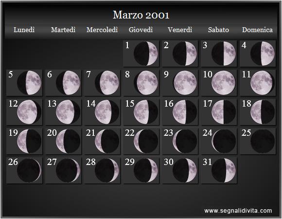 Calendario Lunare Marzo.Calendario Lunare 2001 Fasi Lunari
