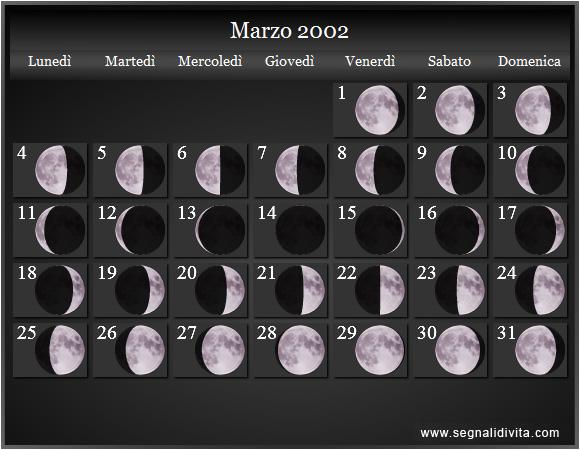 calendario lunare 2002    fasi lunari