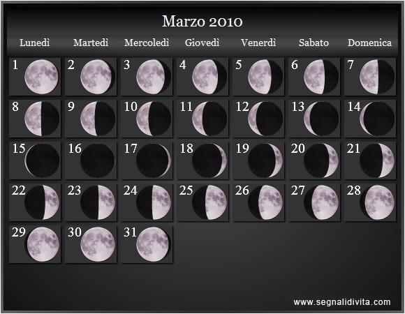 Calendario Lunare Marzo.Calendario Lunare 2010 Fasi Lunari