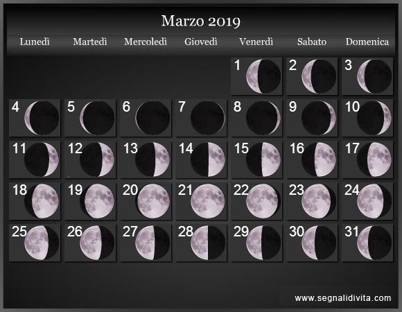 Calendario Lunare 2019 :: Fasi lunari