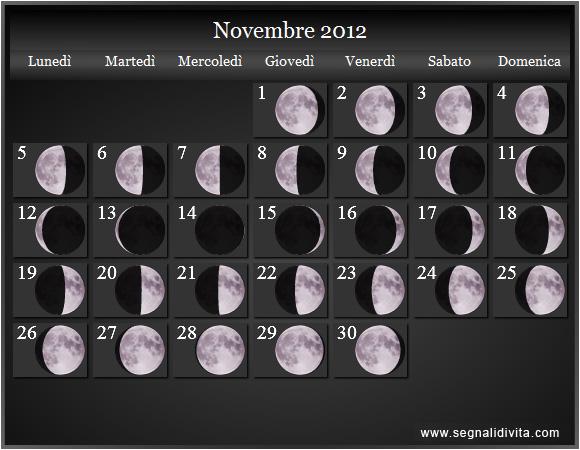 Calendario Lunare Novembre 2012 :: Fasi Lunari