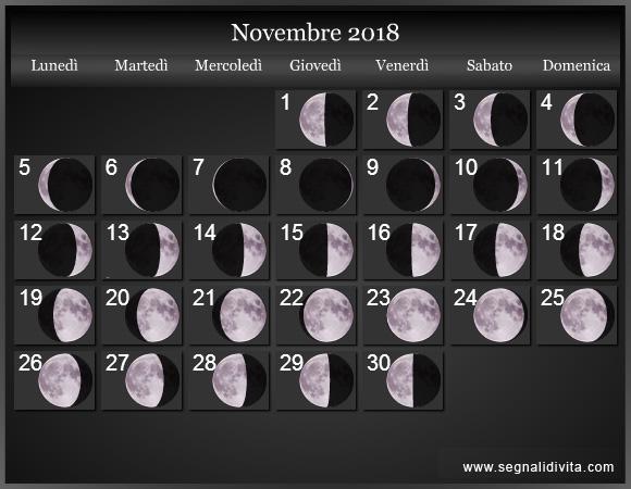 Taglio capelli fasi lunari novembre