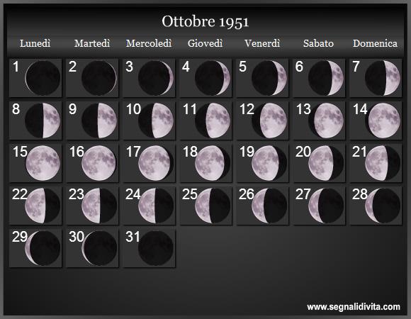 calendario lunare 1951    fasi lunari