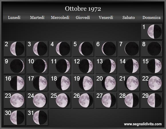 лунный календарь ноября 2015 России