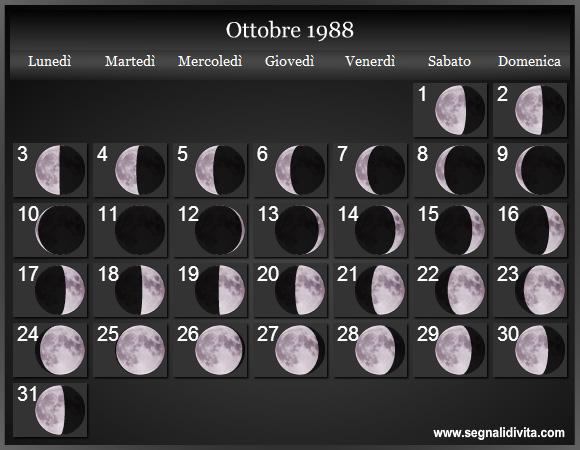 Calendario Lunare 1988.Calendario Lunare 1988 Fasi Lunari
