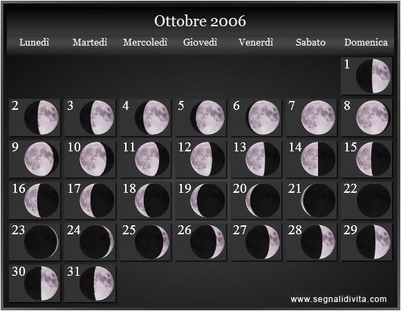 calendario lunare 2006    fasi lunari