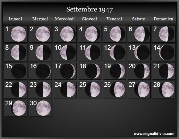 calendario lunare 1947    fasi lunari