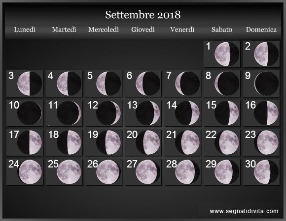 calendario lunare 2018    fasi lunari